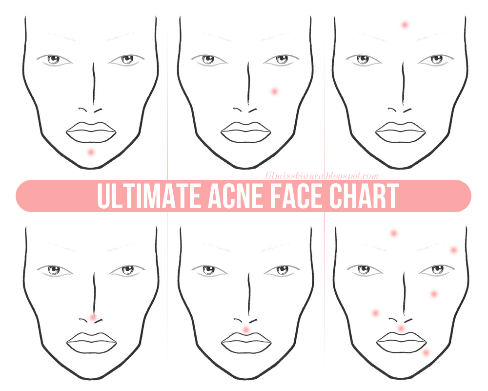 Which ORGANS Are Causing Your ACNE FACE MAPPING WHY - Acne face map organs